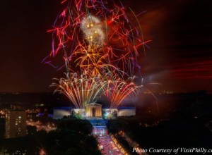 Philadelphia is The Headquarters for 4th of July